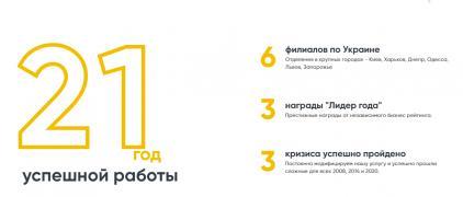 Деньги под залог авто в Украине. Автоламбард в Украине