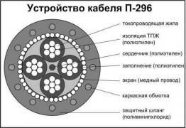 Продаю кабель (ПРОВОД) П296, П274 (полевик)