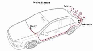 Universal sensors for any car